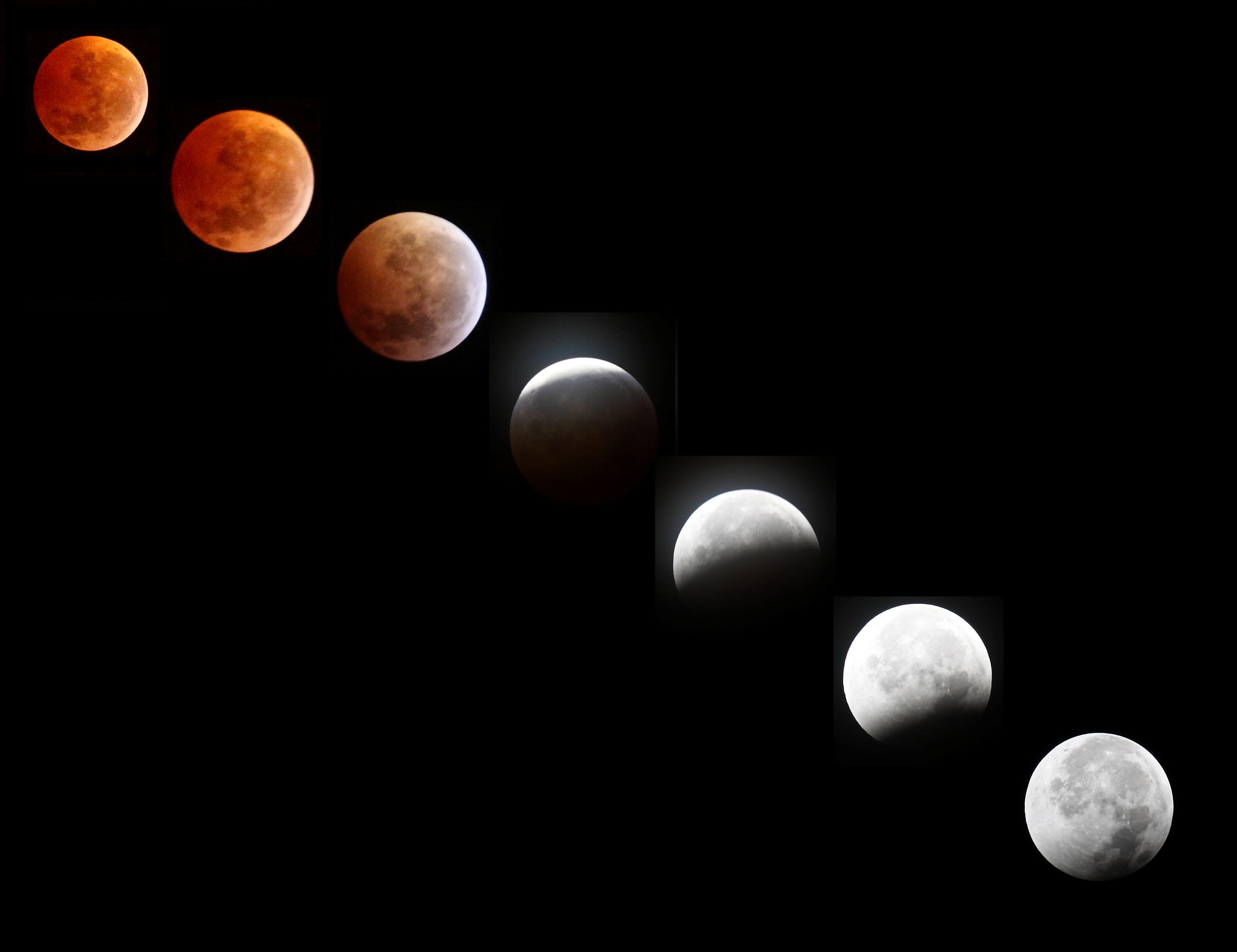 Know about Lunar Eclipse
