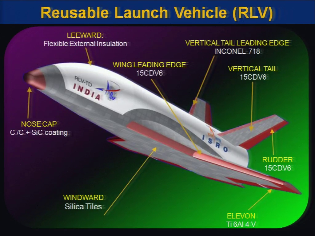 ISRO successfully launches RLV-TD - India's own Space Shuttle