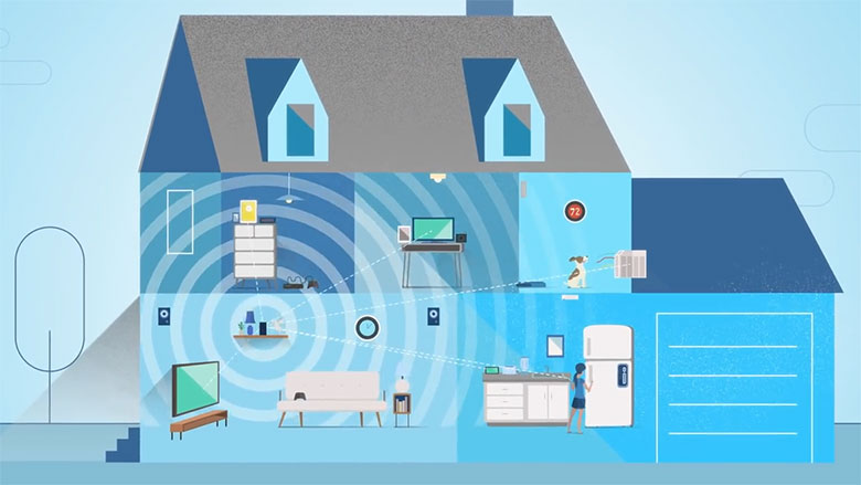 ARE YOU SEARCHING FOR IDEAS TO BUILD A SMART HOME? HERE ARE YOUR ANSWERS